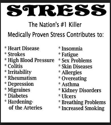 Cause of Stress