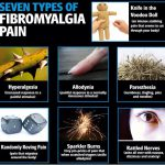7-kinds-of-fibromyalgia-pain