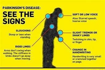 parkinsons disease signs an symptoms