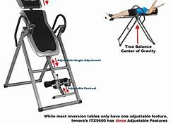 inversion table1